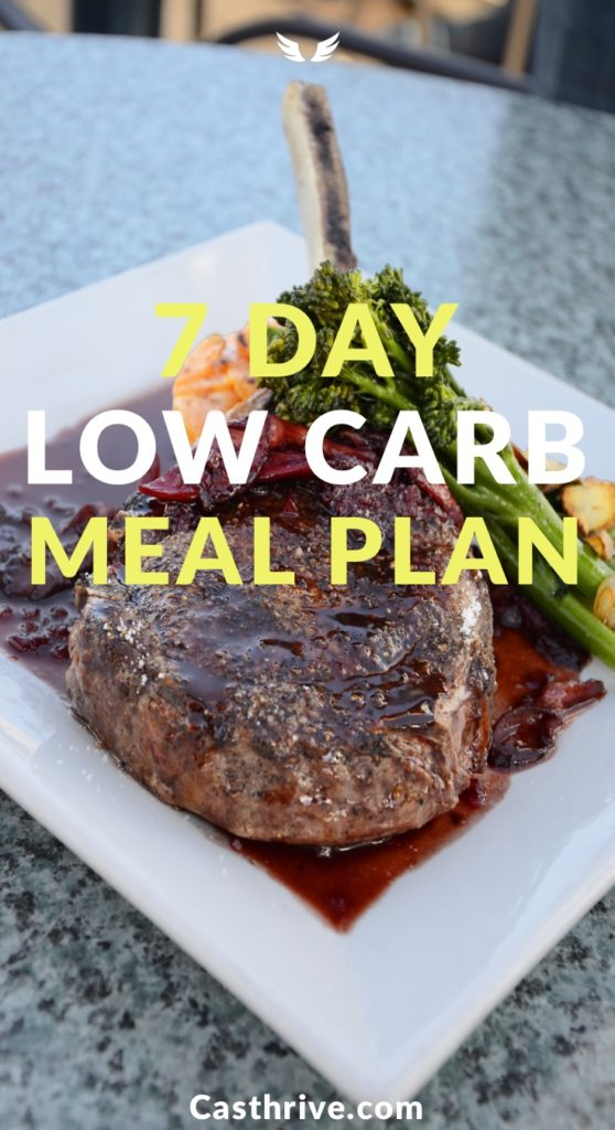 Low Carb 7-Day Meal Plan